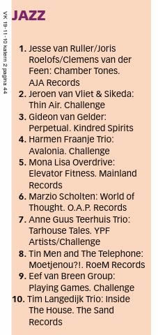 Picture of JazzTop10_2010_Volkskrant